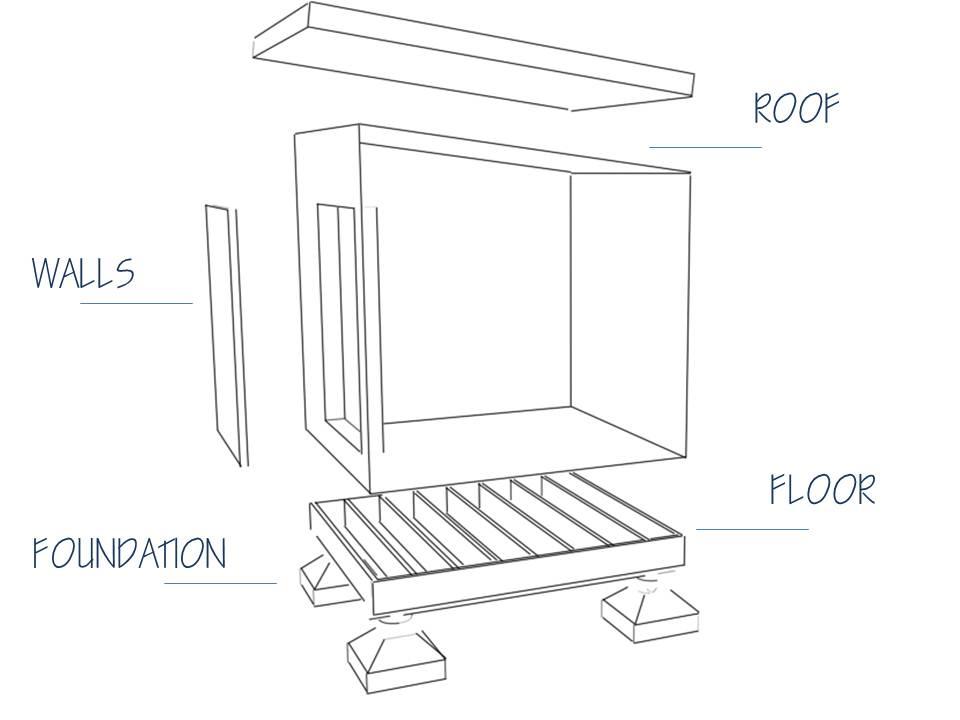 design part i  foundation